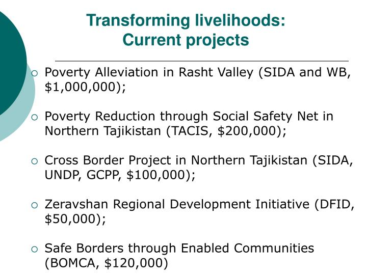 Transforming livelihoods: Current projects