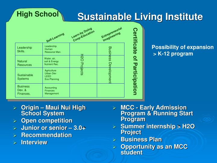 Origin – Maui Nui High School System