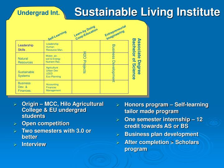 Origin – MCC, Hilo Agricultural College & EU undergrad students
