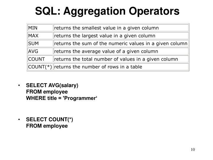 SQL: Aggregation Operators