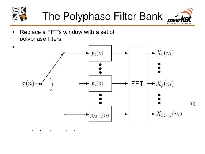 The Polyphase Filter Bank