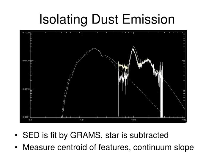 Isolating Dust Emission
