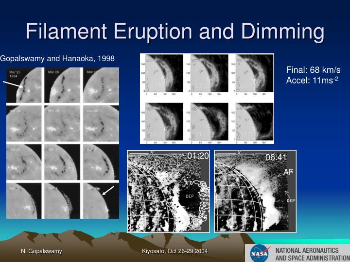Filament Eruption and Dimming