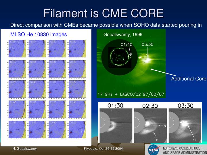 Filament is CME CORE