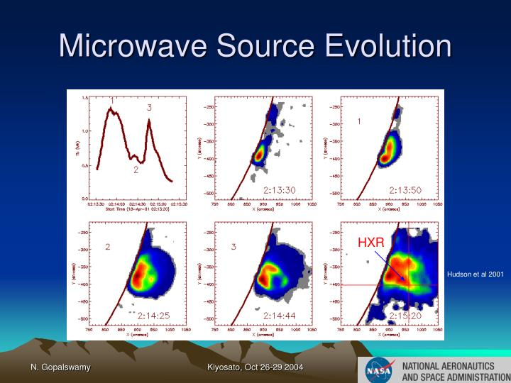 Microwave Source Evolution