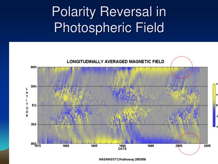 Polarity Reversal in Photospheric Field