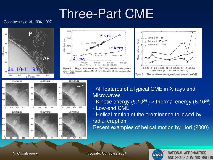 Three-Part CME