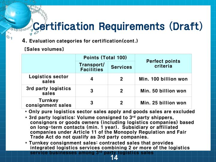 Certification Requirements (Draft)