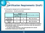 certification requirements draft13