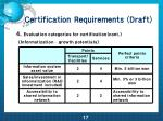 certification requirements draft14