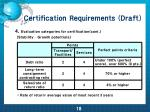 certification requirements draft15