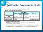 certification requirements draft8
