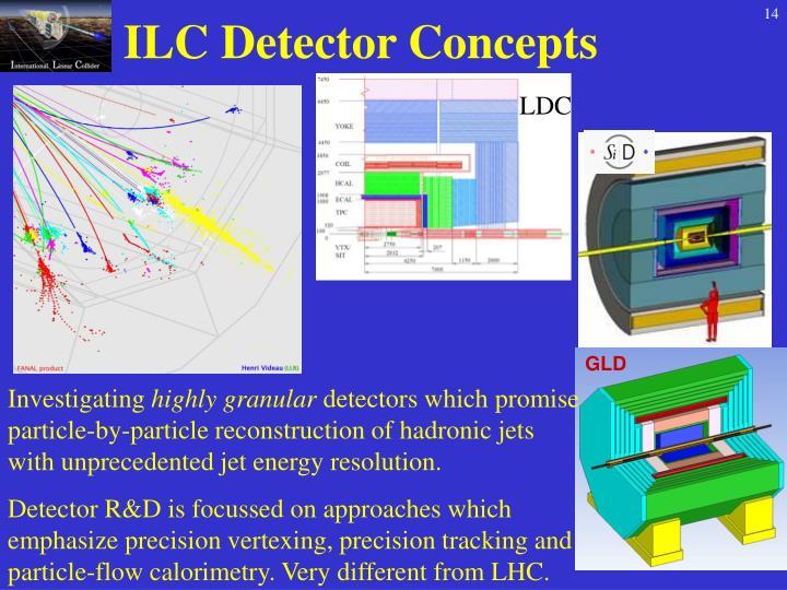 ILC Detector Concepts