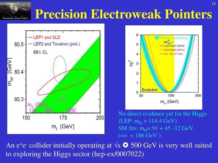 Precision Electroweak Pointers