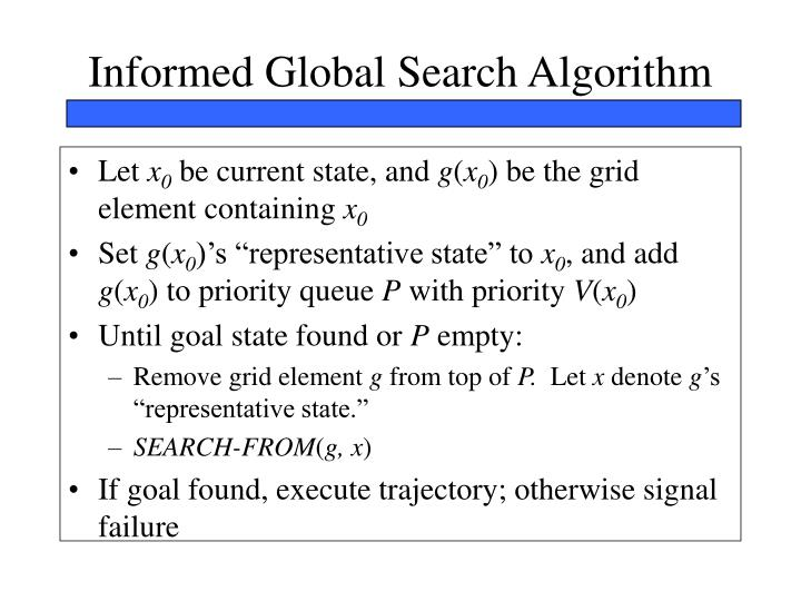 Informed Global Search Algorithm