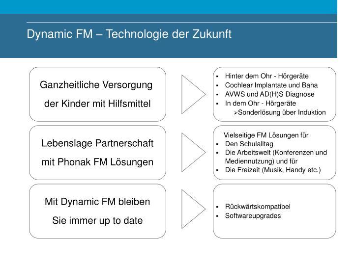 Dynamic FM – Technologie der Zukunft