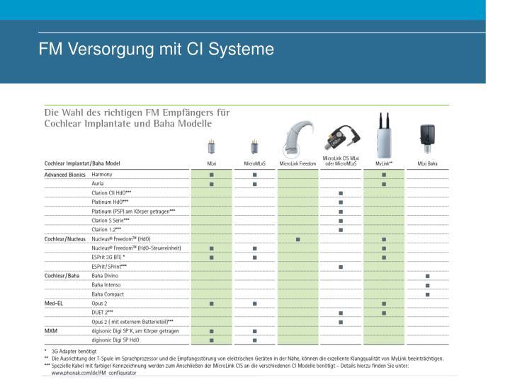 FM Versorgung mit CI Systeme