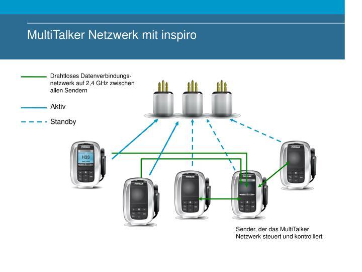 MultiTalker Netzwerk mit inspiro