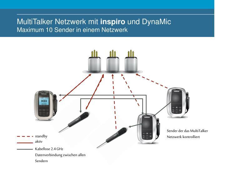 MultiTalker Netzwerk mit