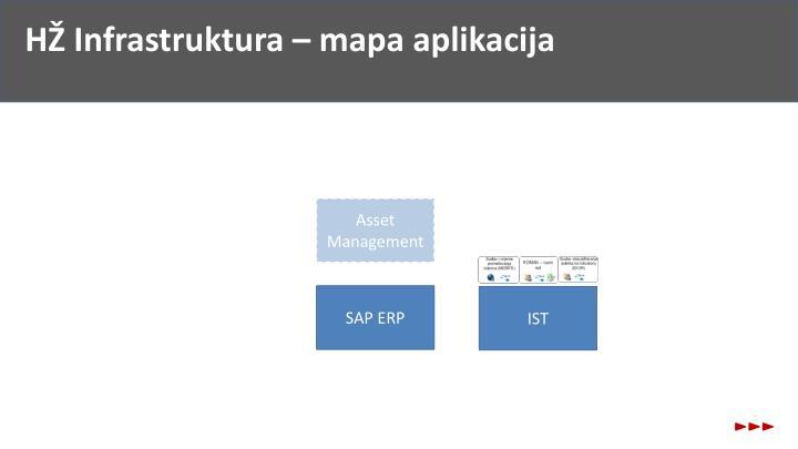 HŽ Infrastruktura – mapa aplikacija