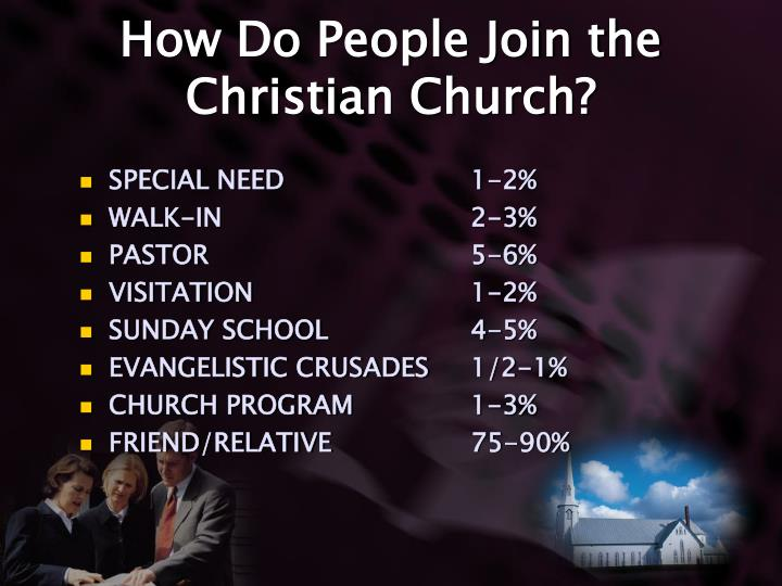 How Do People Join the Christian Church?