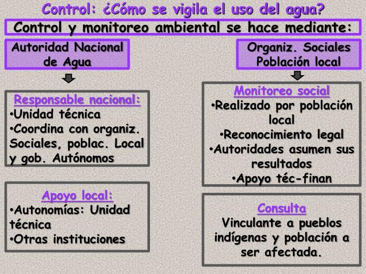 Control y monitoreo ambiental se hace mediante: