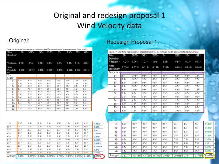 Original and redesign proposal 1