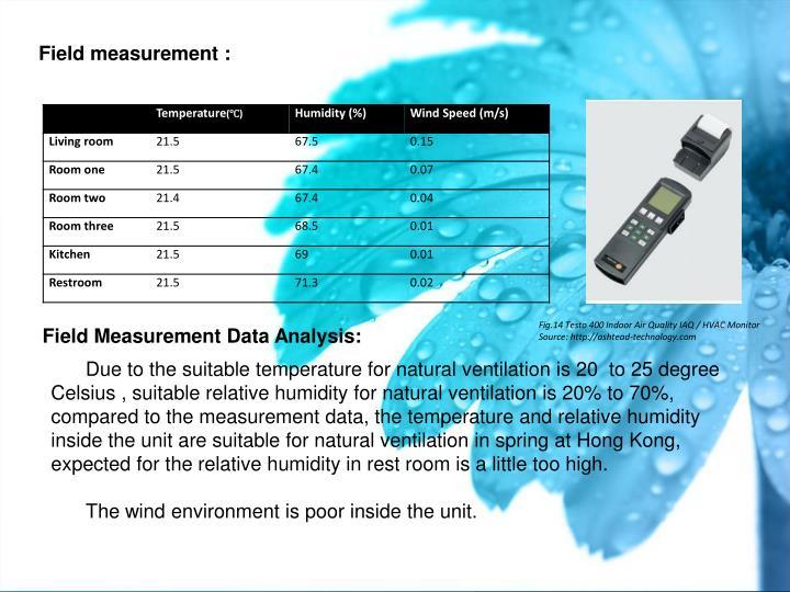Field measurement :