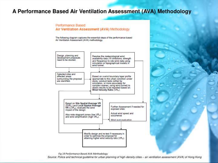 A Performance Based Air Ventilation Assessment (AVA) Methodology