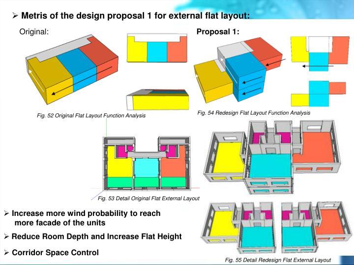 Metris of the design proposal 1 for external flat layout: