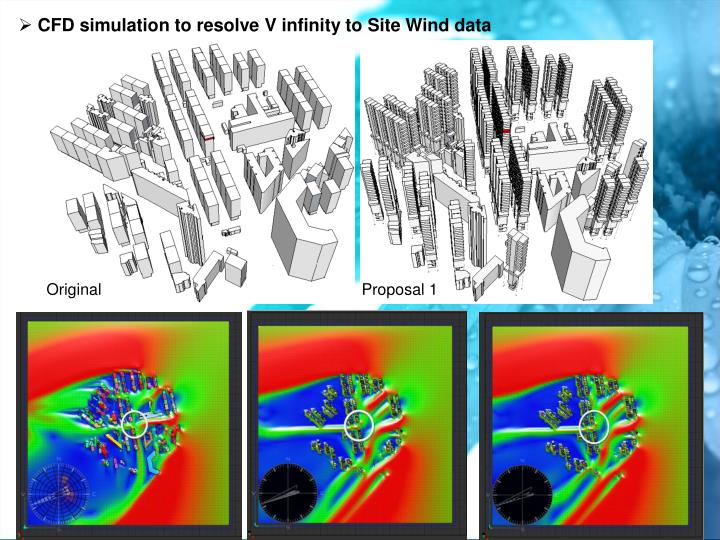CFD simulation to resolve V infinity to Site Wind data