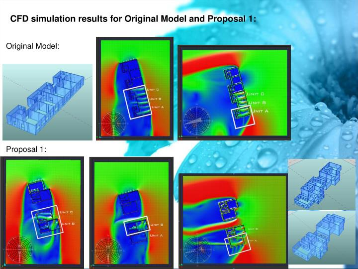 CFD simulation results for Original Model and Proposal 1: