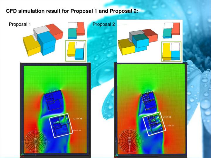 CFD simulation result for Proposal 1 and Proposal 2: