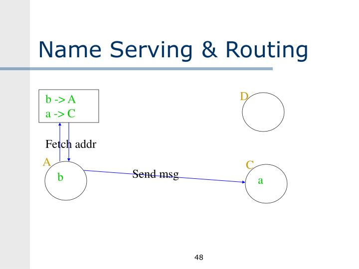 Name Serving & Routing