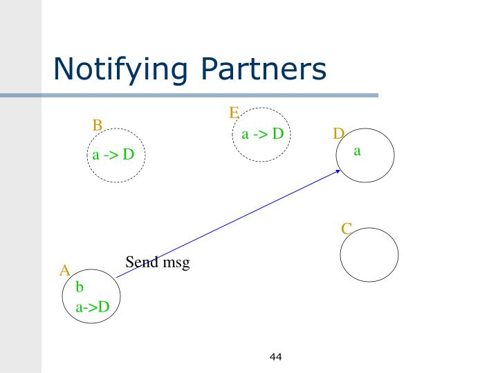 Notifying Partners