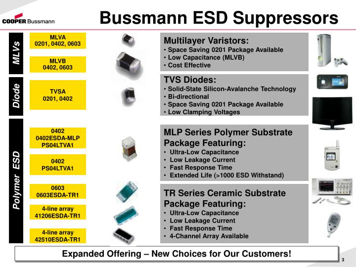 Bussmann esd suppressors
