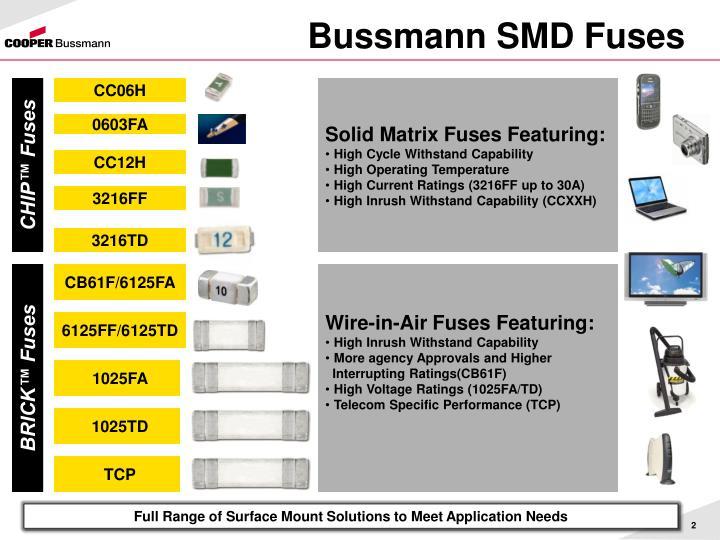 Bussmann SMD Fuses