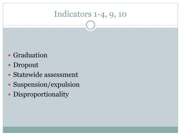 Indicators 1-4, 9, 10