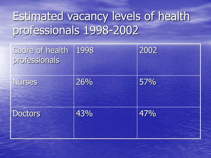 Estimated vacancy levels of health professionals 1998-2002