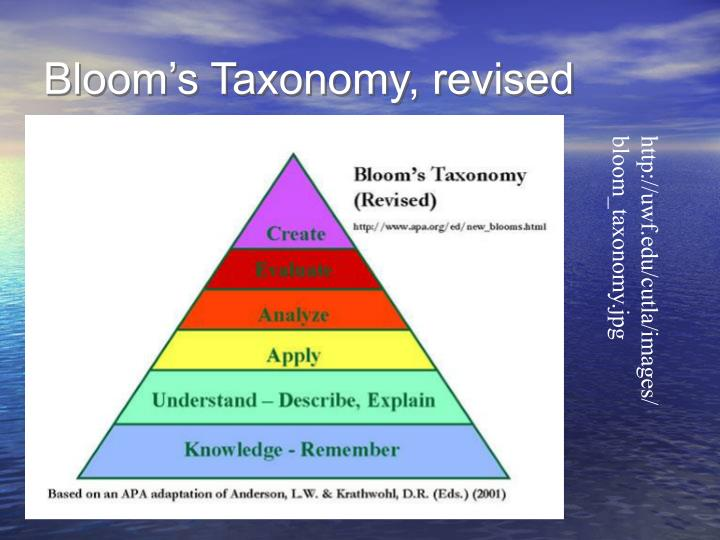 Bloom's Taxonomy, revised