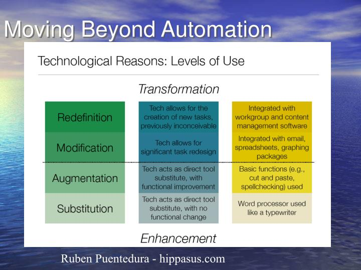 Moving Beyond Automation