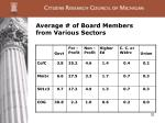 average of board members from various sectors