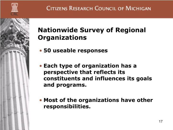 Nationwide Survey of Regional Organizations