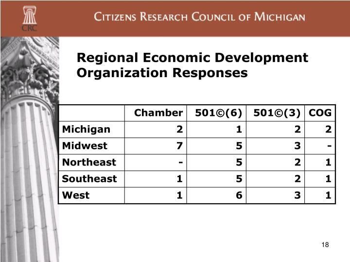 Regional Economic Development Organization Responses