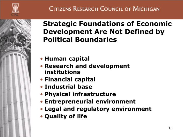 Strategic Foundations of Economic Development Are Not Defined by Political Boundaries