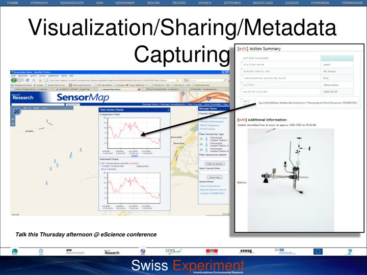 Visualization/Sharing/Metadata Capturing