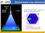 ground based ray astronomy