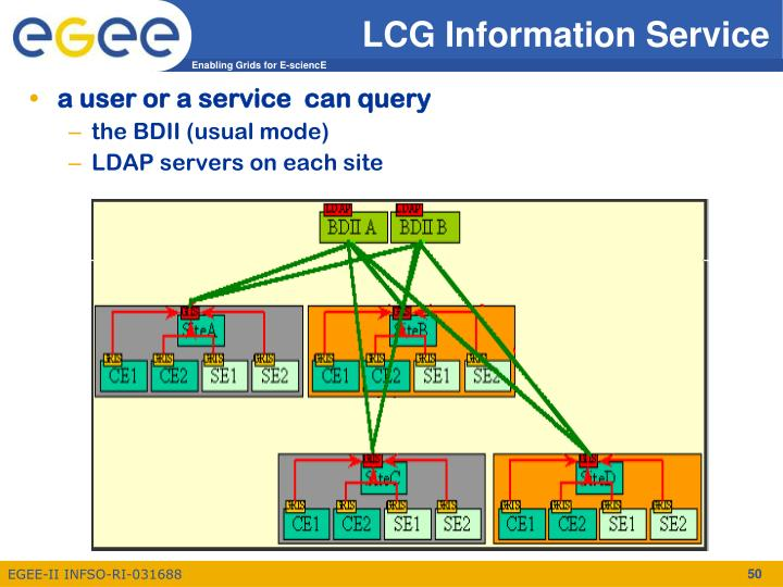 LCG Information Service