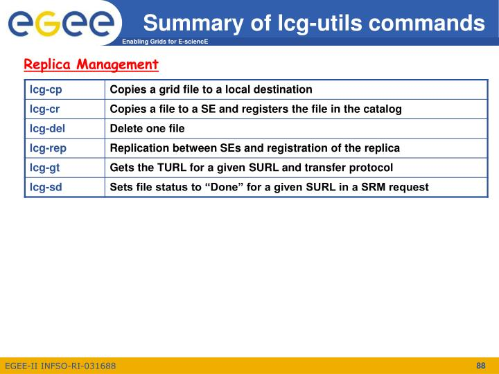 Summary of lcg-utils commands