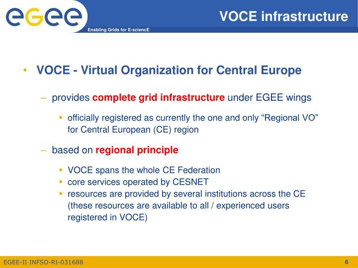 VOCE infrastructure